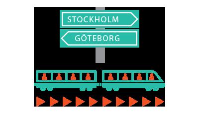 icon-sthlm-gbg